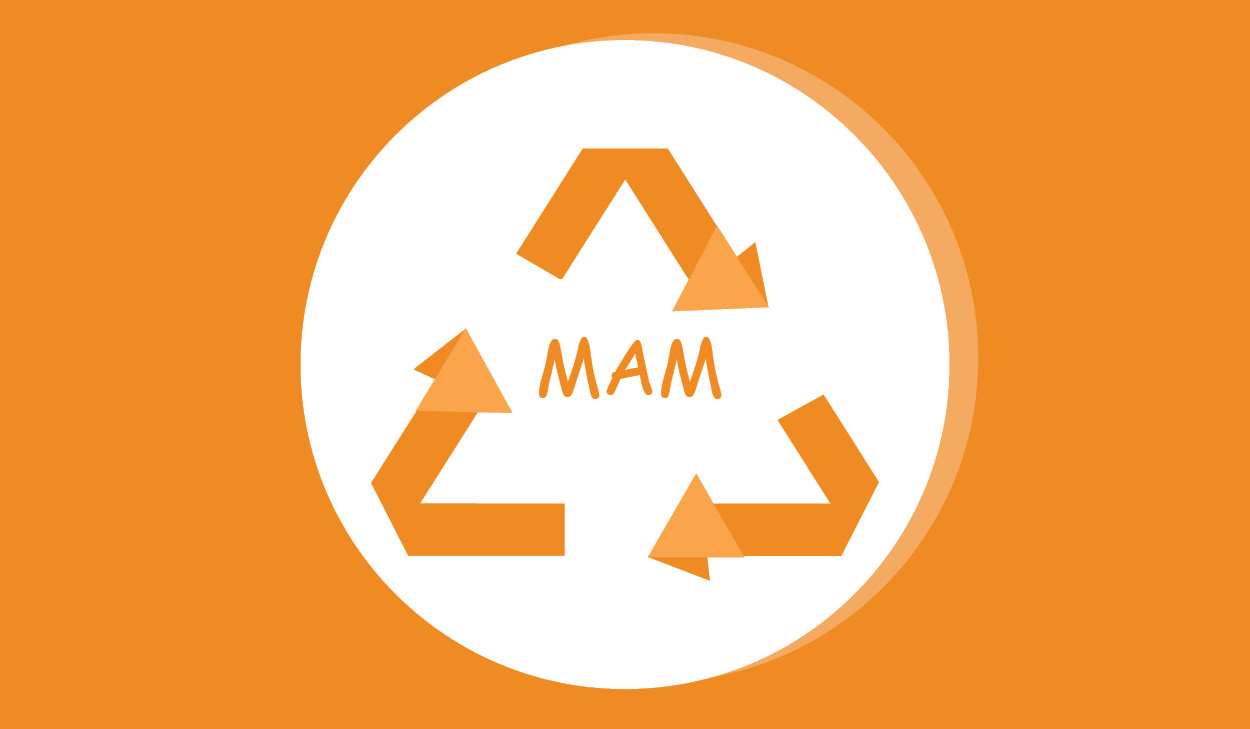 Circle with Marketing Asset Management and a Recycling Symbol Within